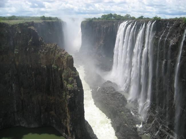 The Devil S Pool At Victoria Falls Gudsol