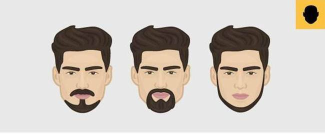 Which beard suits you?