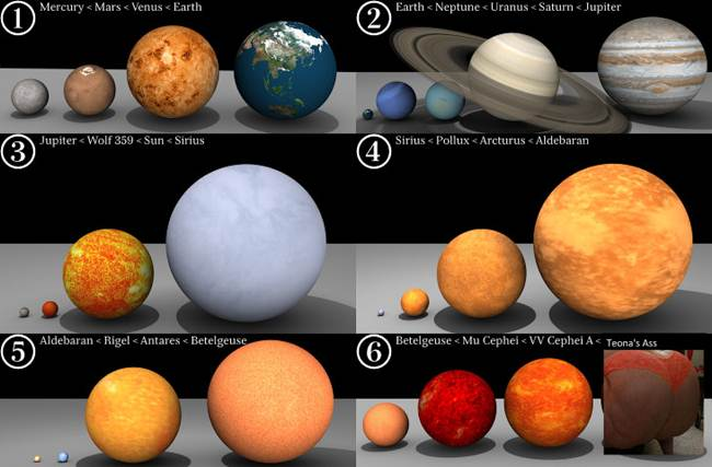 Dimensions of the universe