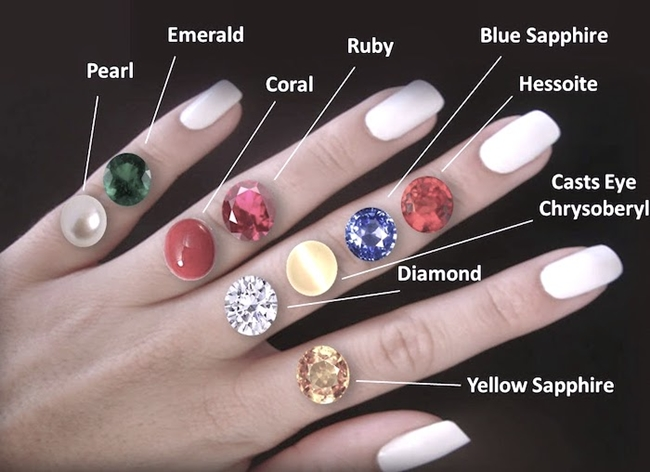Rings with Natural Stones, According to Planets