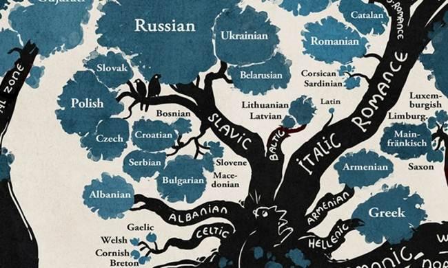 Old-World-Language-Families-002