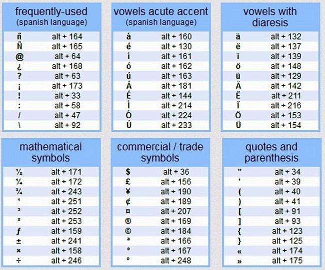Alt_key_codes_or_the_Word_Symbol-002